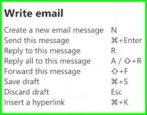 enable outlook.com keyboard shortcuts gmail