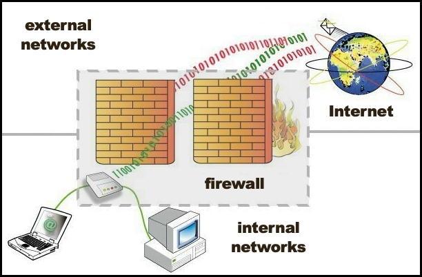 how a firewall works
