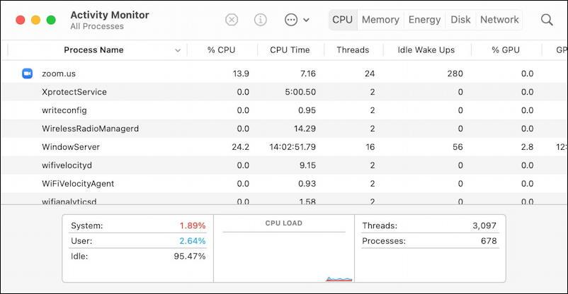 mac macos activity monitor